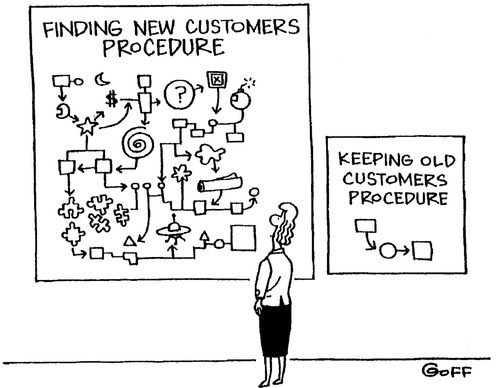 Customer Retention Cartoon